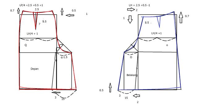 Cara Menjahit Rok Celana Pola Pola Rok Pembuatan Pola
