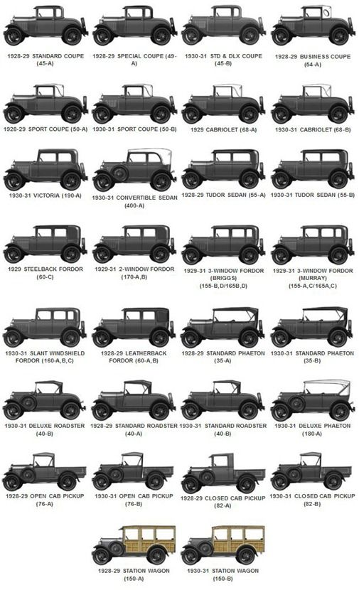 The Many Different Styles Of The Ford Model A They Should Start