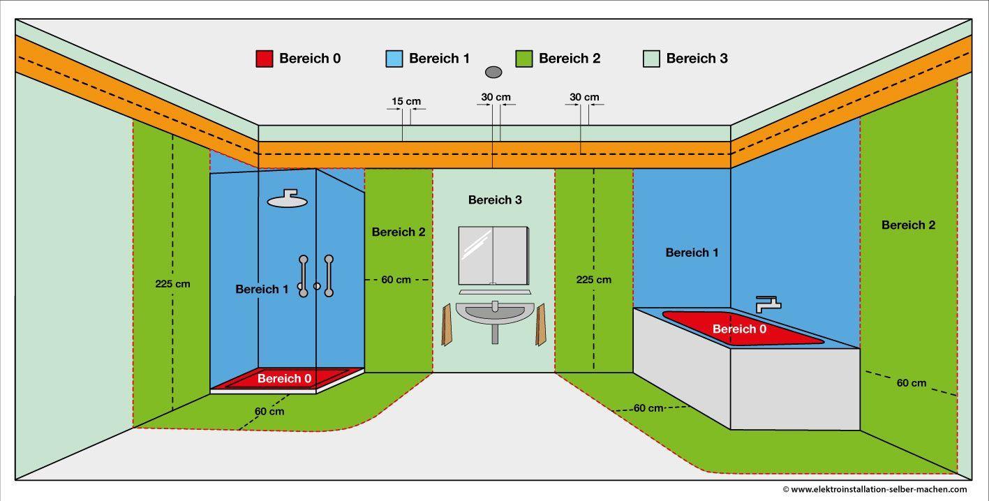 Elektroinstallation Installationszonen Badezimmer Elektroinstallation Installationszonen Badezimmer Ba In 2020 Electrical Installation Installation Electricity