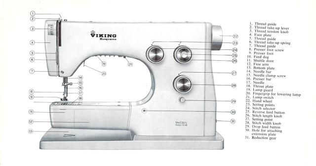 Viking 5200 Series Sewing Machine Instruction Manual Examples Included In This Sewing Machine Instruction Manuals Sewing Machine Instructions Sewing Machine