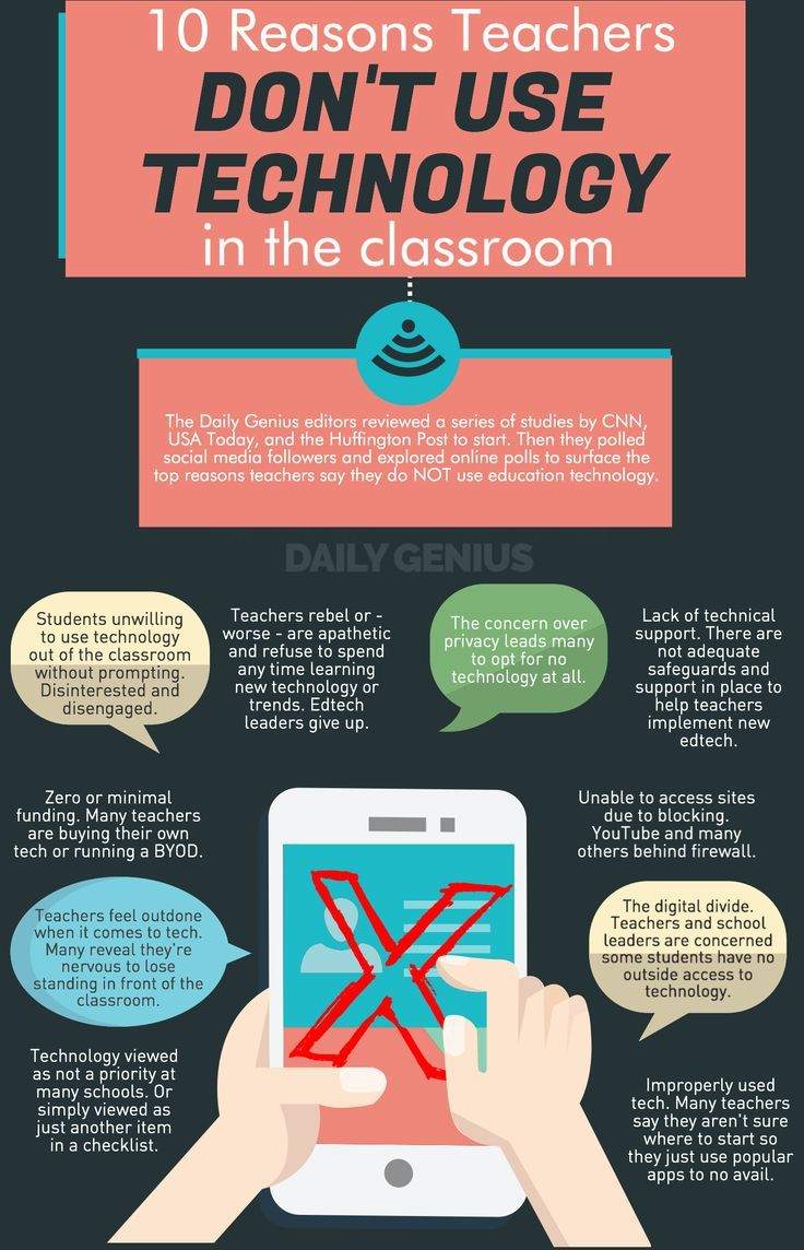 10 Reasons Teachers Do Not Use Education Technology Daily Genius Educational Technology Instructional Technology Education Technology Teachers