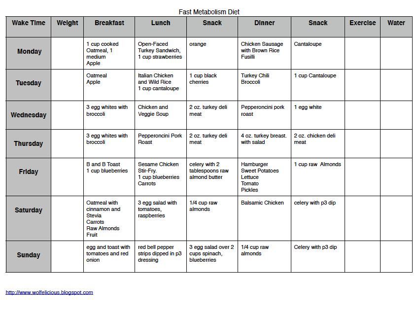 the fast metabolism diet example menu