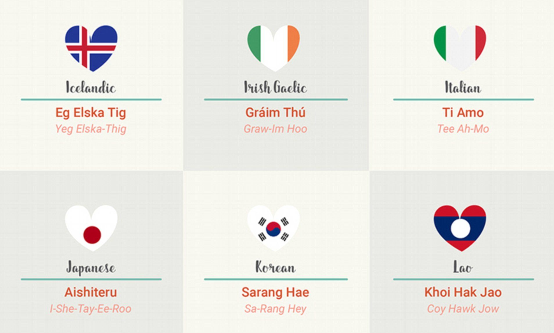 How to say i love you in 50 languages revealed sign