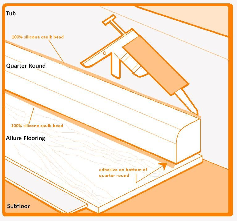 Allure Vinyl Plank Flooring, How To Install Vinyl Plank Flooring Around Tub