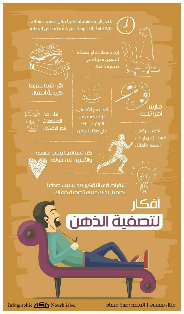 Wp 1461430443721 Jpeg 753 1280 Life Skills Activities Positive Notes Life Habits