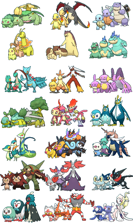 pin by cyrus dhalia on pokemon pokémon pokemon starters pokemon fan