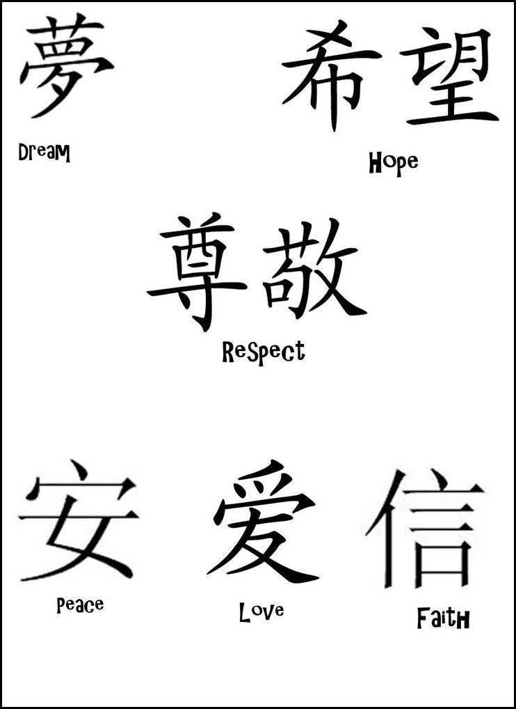 Philosophical Values In The Chinese Symbol Tattoo Designtattoo