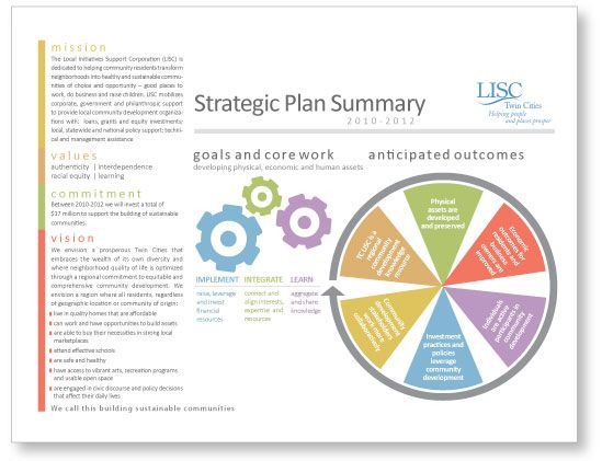 Twin Cities LISC strategic plan summary infographic Strategic