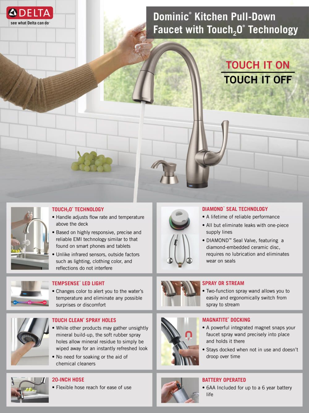 Delta Dominic Single Handle Pull Down Sprayer Kitchen Faucet With Touch2O  Technology U0026 Soap Dispenser In SpotShield Stainless. FaucetsHome Depot Infographic