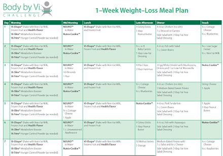 Tomato diet plan image 9
