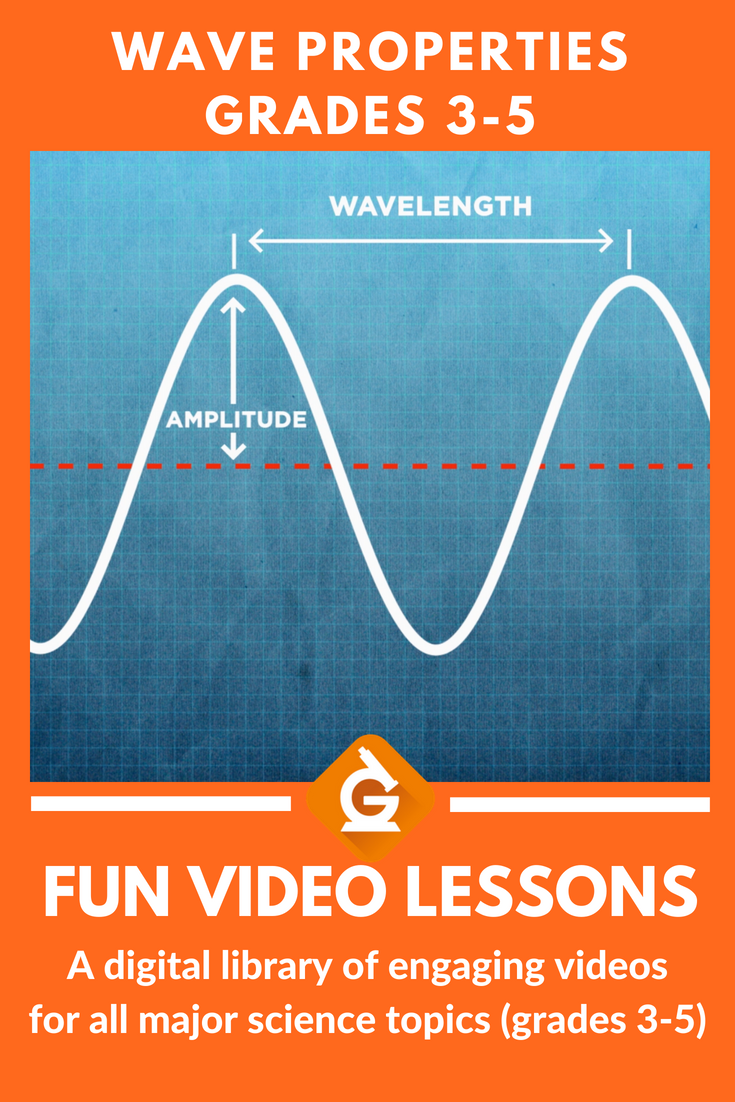 Wave Properties For 3rd 4th And 5th Grade Check Out This Fun Science Video Lesson From Generation Gen Science Videos For Kids Online Science Science Videos