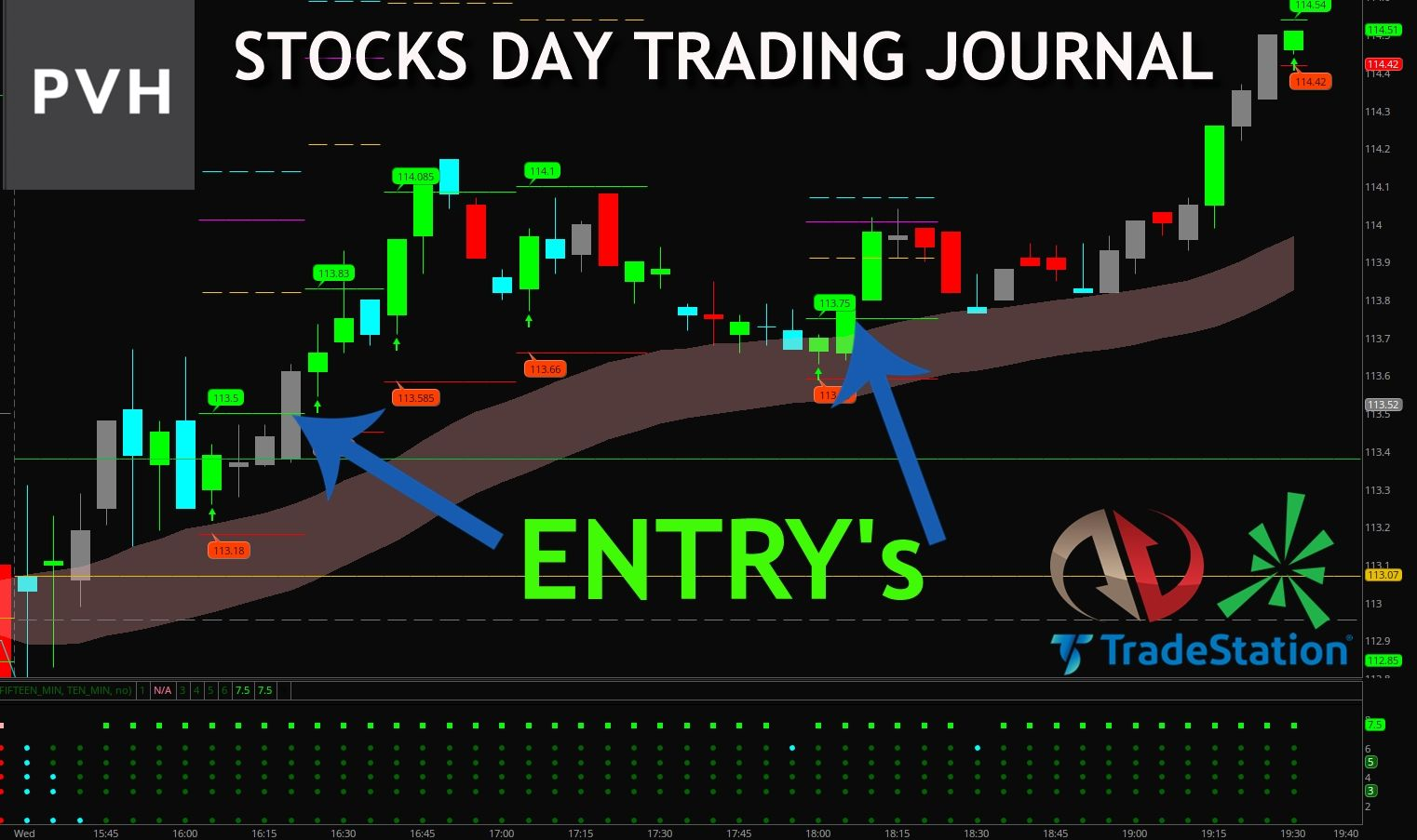 Sharetweetgoogle Linkedinstocks Day Trading Journal For Pvh Using