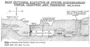 Giza Pyramid Architecture Design Structure Diagram Building