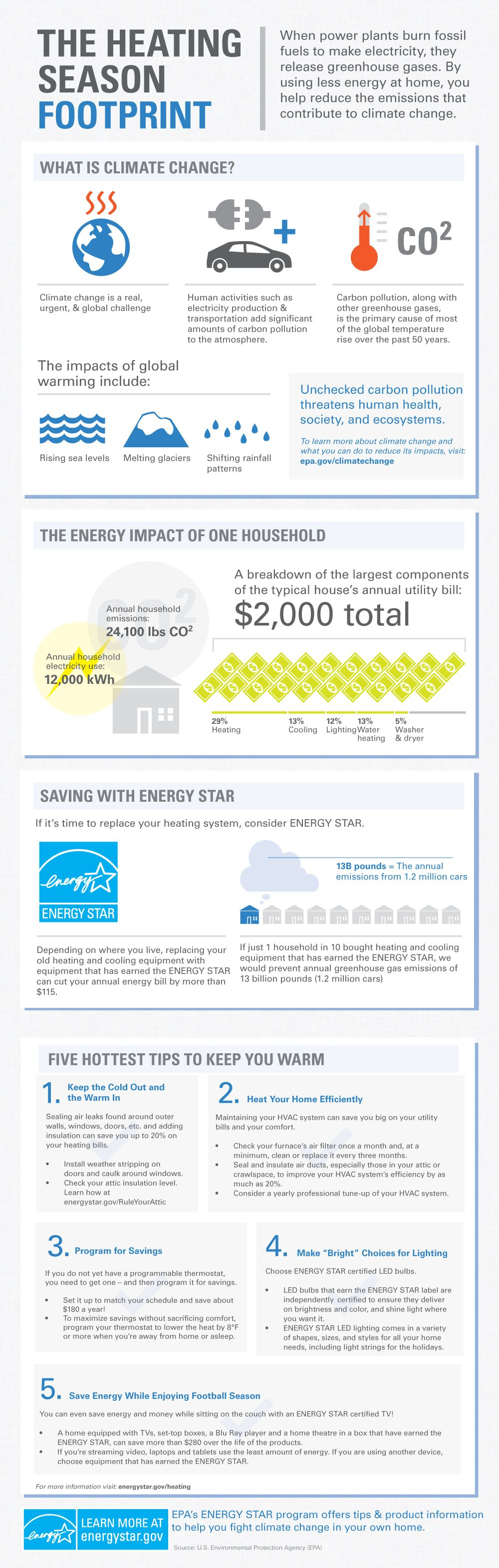 Infographic Heating Your Home Infographic Energy Star Save Energy