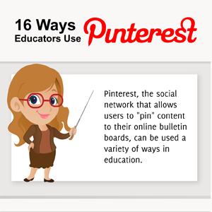 16 ways to use Pinterest for education.