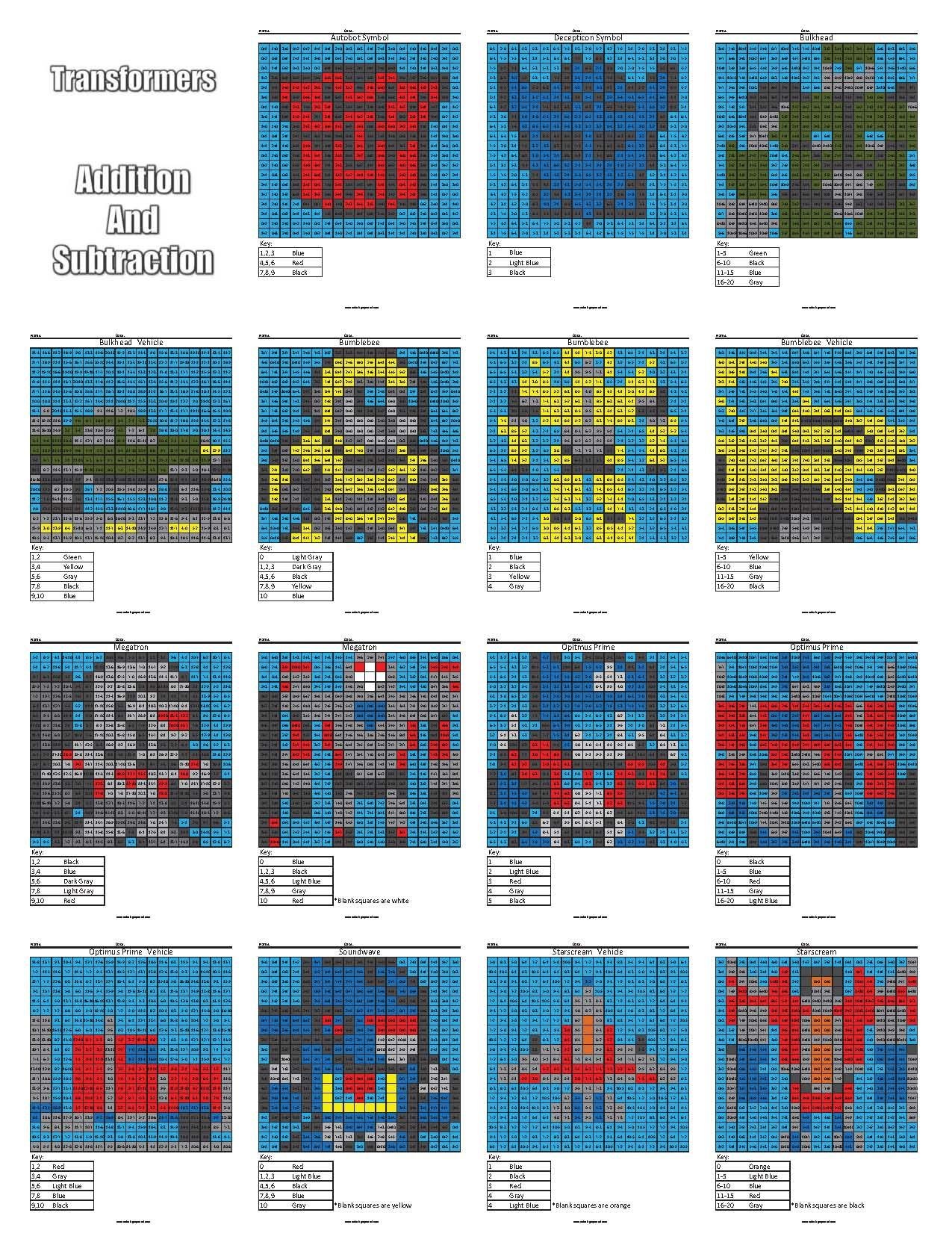 Transformers Addition And Subtraction