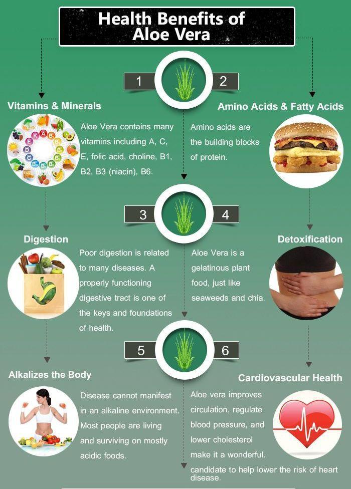 Remedios por Raneem Bawidan en Healthy Food & Drinks