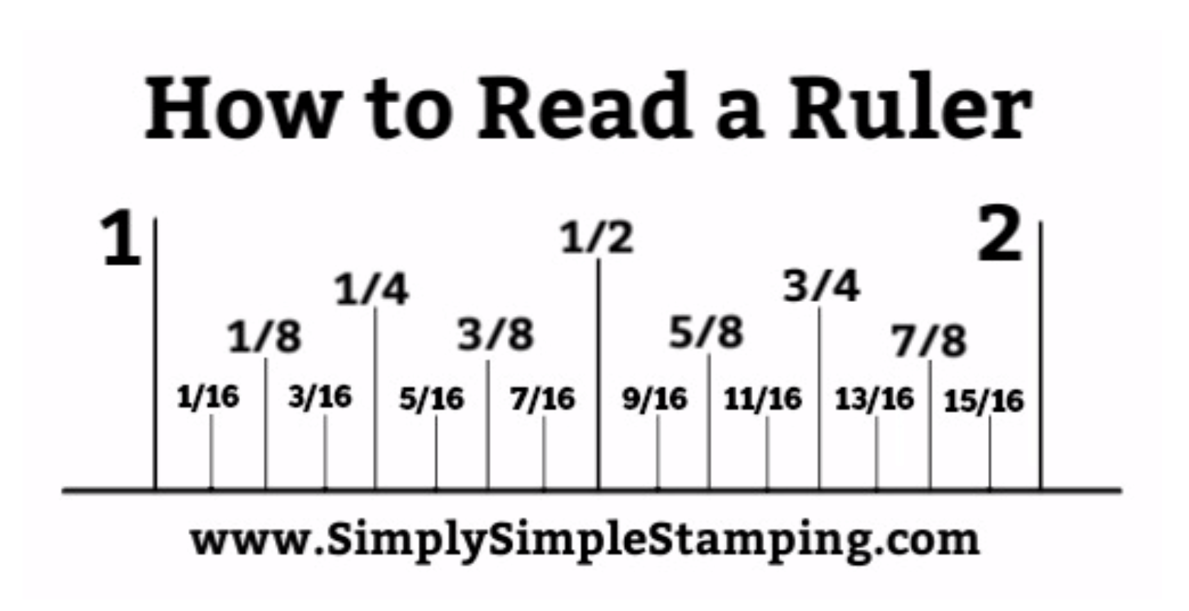 How To Read A Ruler The Easy Method Free Download Reading A Ruler Ruler Measurements Ruler
