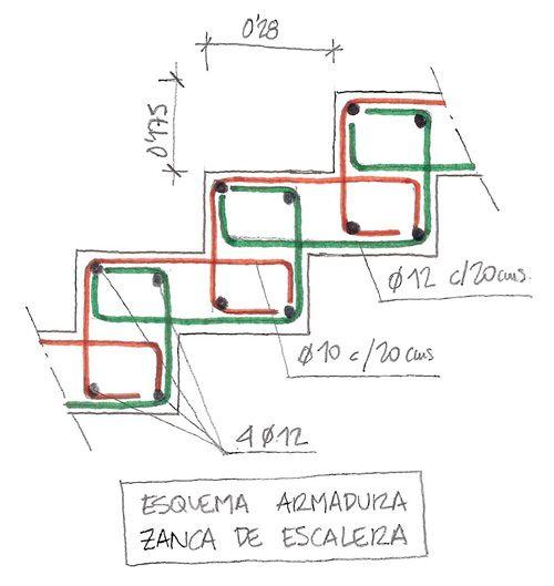 Equipo aparejador arquitectos t cnicos zanca escalera for Como hacer una escalera de hormigon