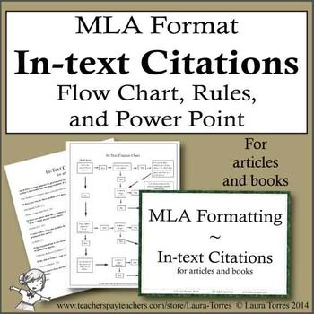 mla format in text citations flow chart rules and power point