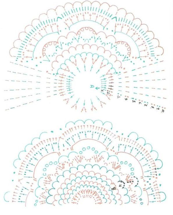 Patrones de ángeles de red crochet | Navidad | Pinterest | Ángeles ...