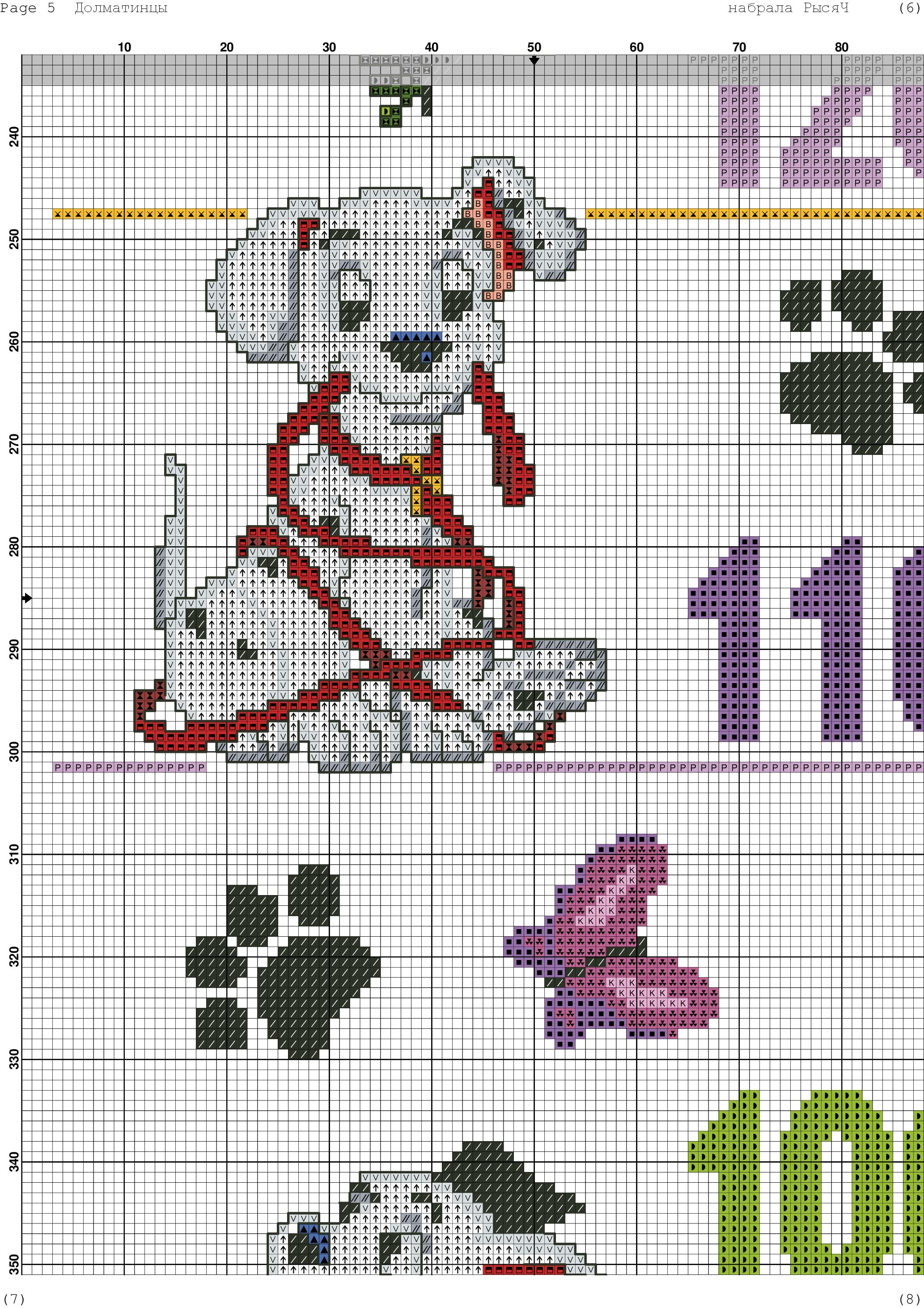 Pin By Suzie Winkler On Growth Charts Cross Stitch