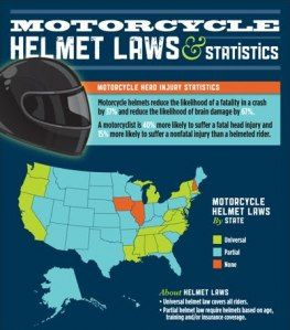 Pin On Safety First Motorcycle Safety Tips