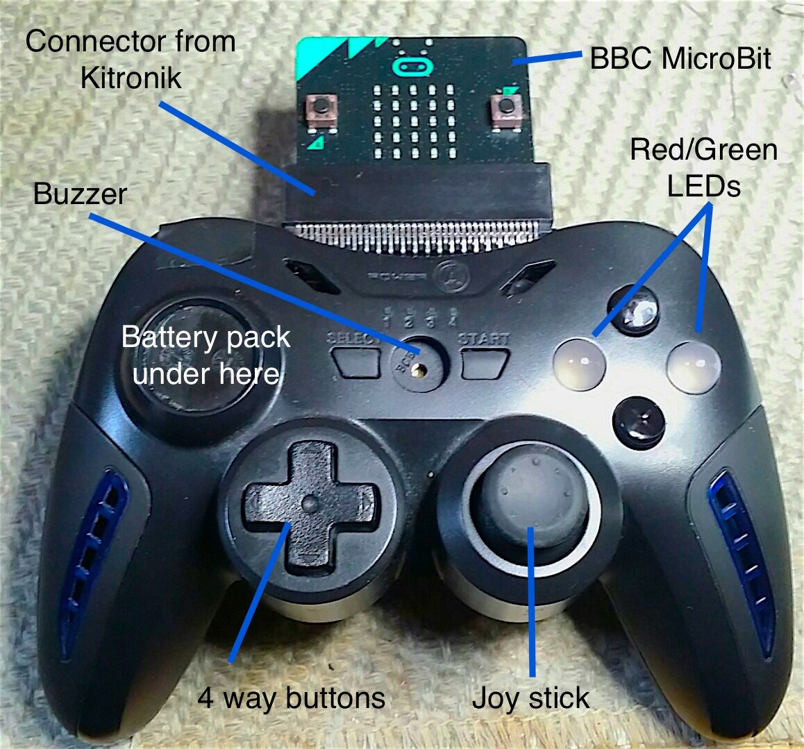 N64 controller wiring diagram likewise xbox 360 controller diagram n64 controller wiring diagram likewise xbox 360 controller diagram rh 149 28 202 137 ccuart Choice Image