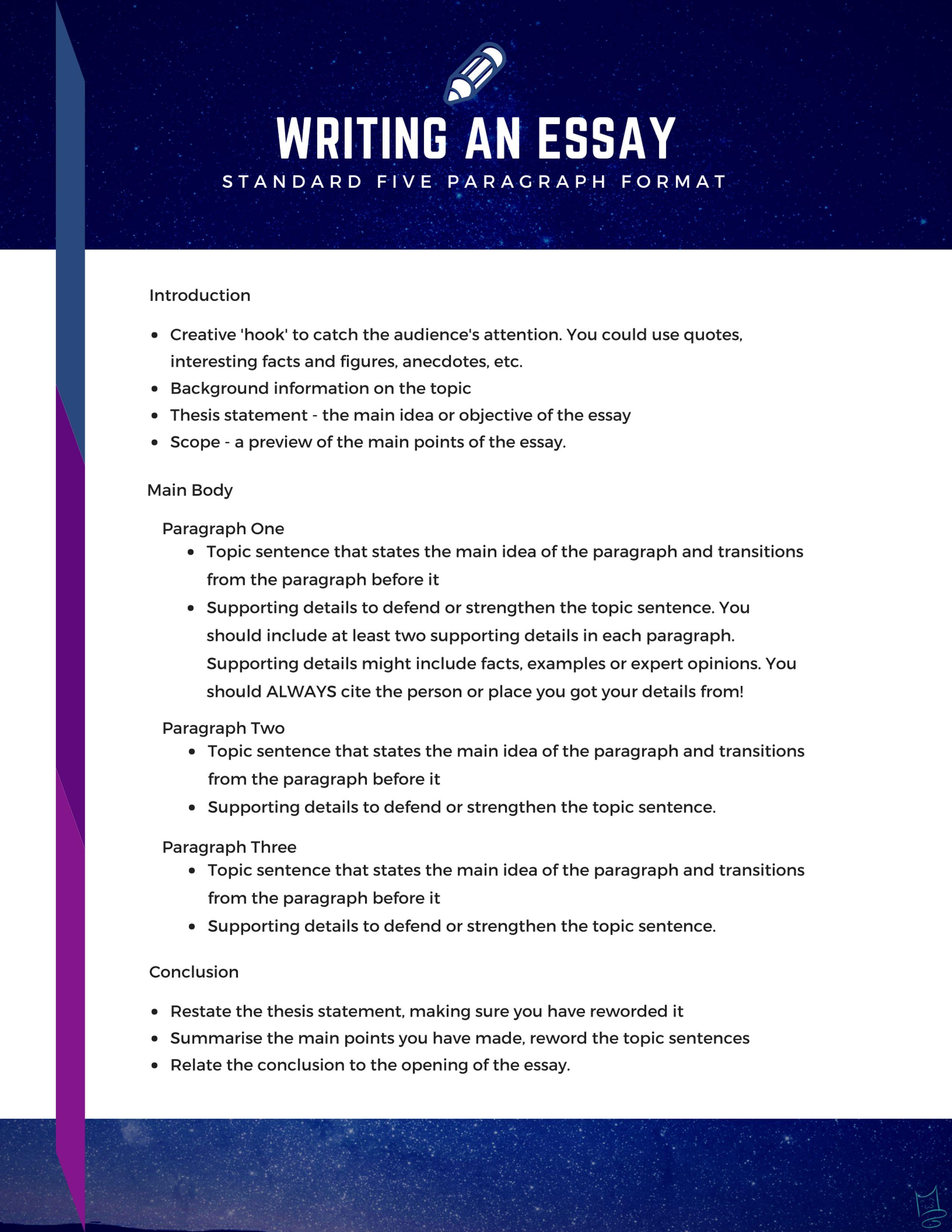 Custom admissions essays for sale