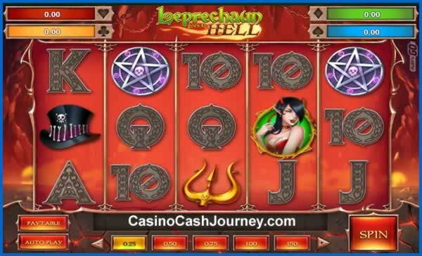 Check out the New Slot Leprechaun Goes to Hell!