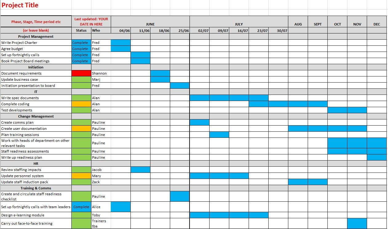 3 Easy Ways To Make A Gantt Chart Free Excel Template With
