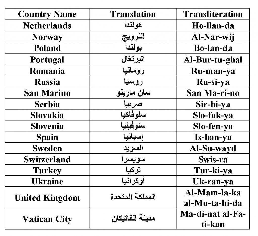 Learn All European Countries And Territories In Arabic Part 3 Arabic Language Blog All European Countries European Countries Learning