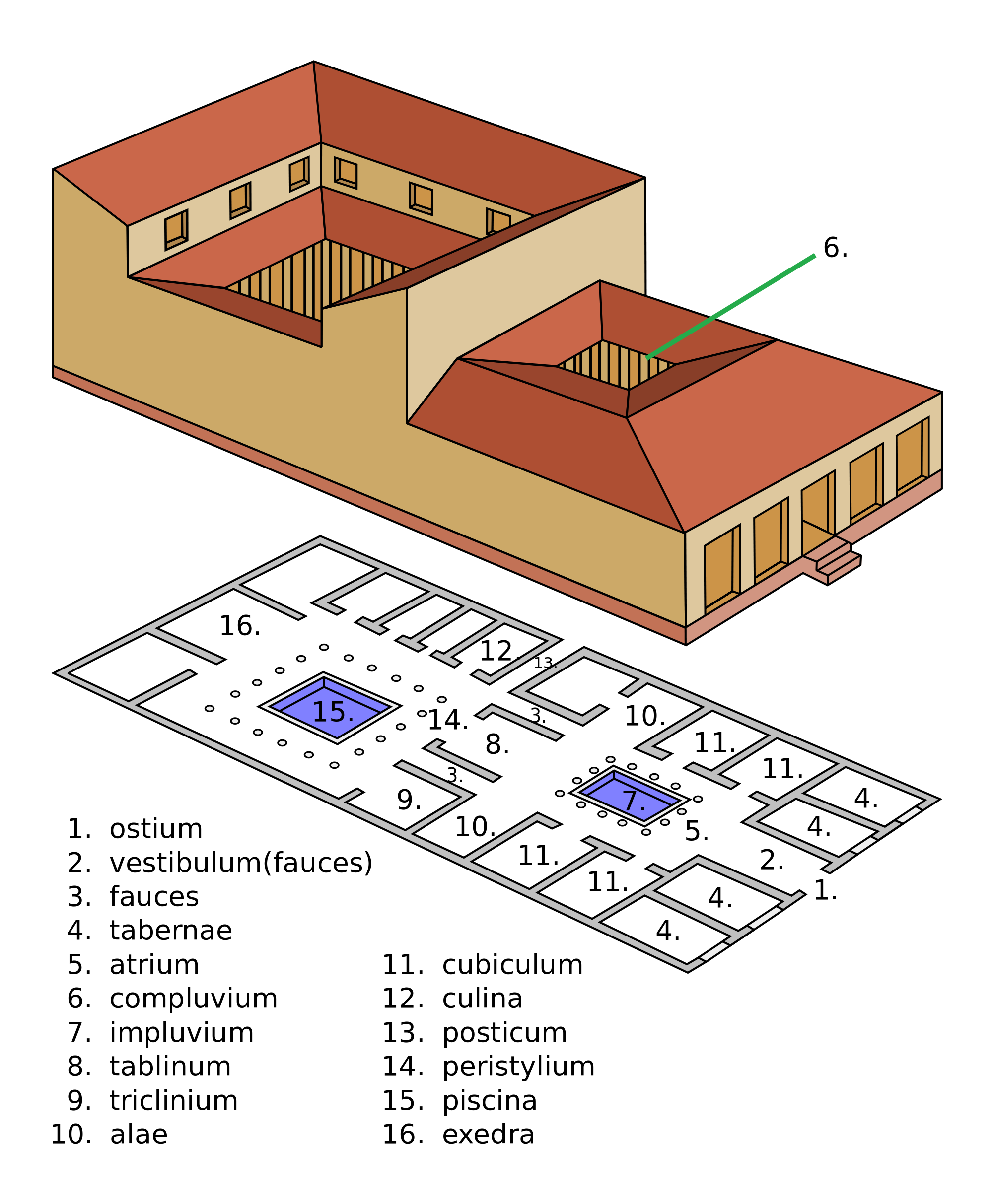 Basic Plan Floor For Roman Houses