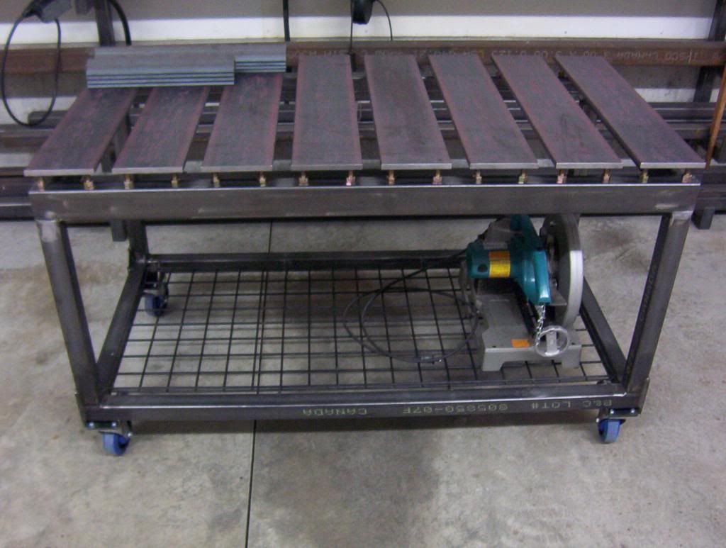 This could be the ultimate welding table page 3 the for Plan fabrication table