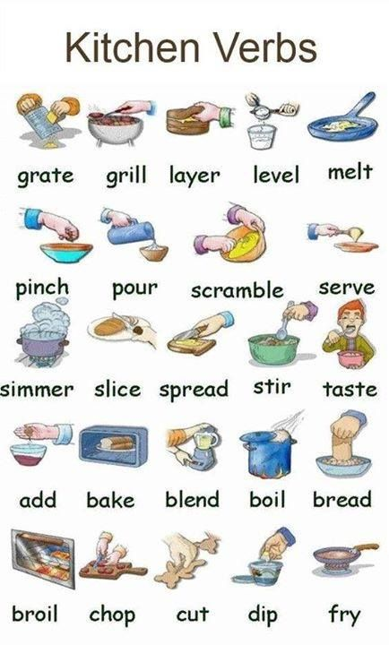 Kitchen verbs and cooking verbs with images grate, grill, layer - action verbs