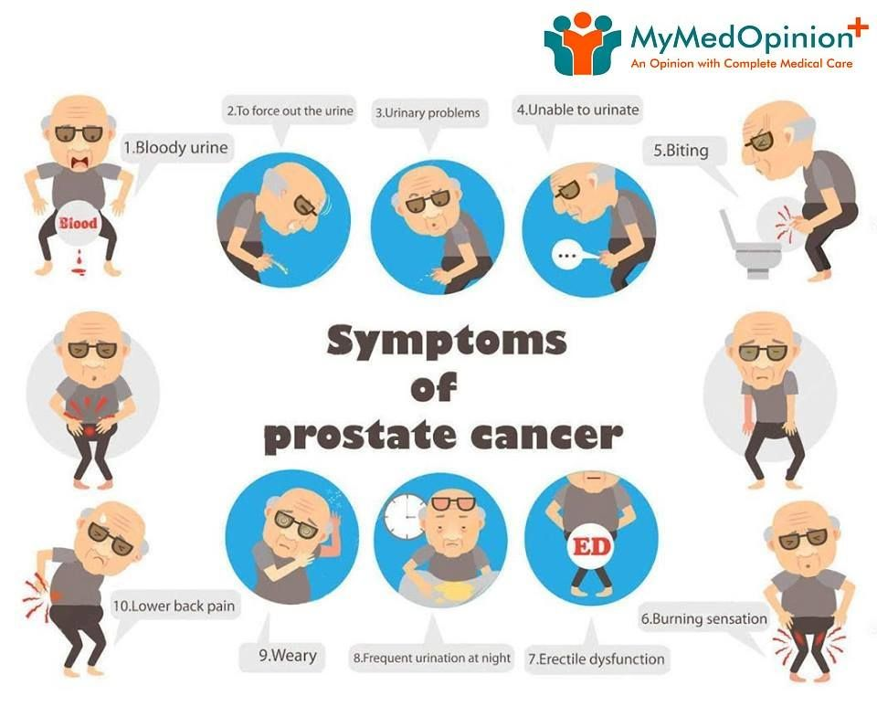 advanced prostate cancer symptoms and signs