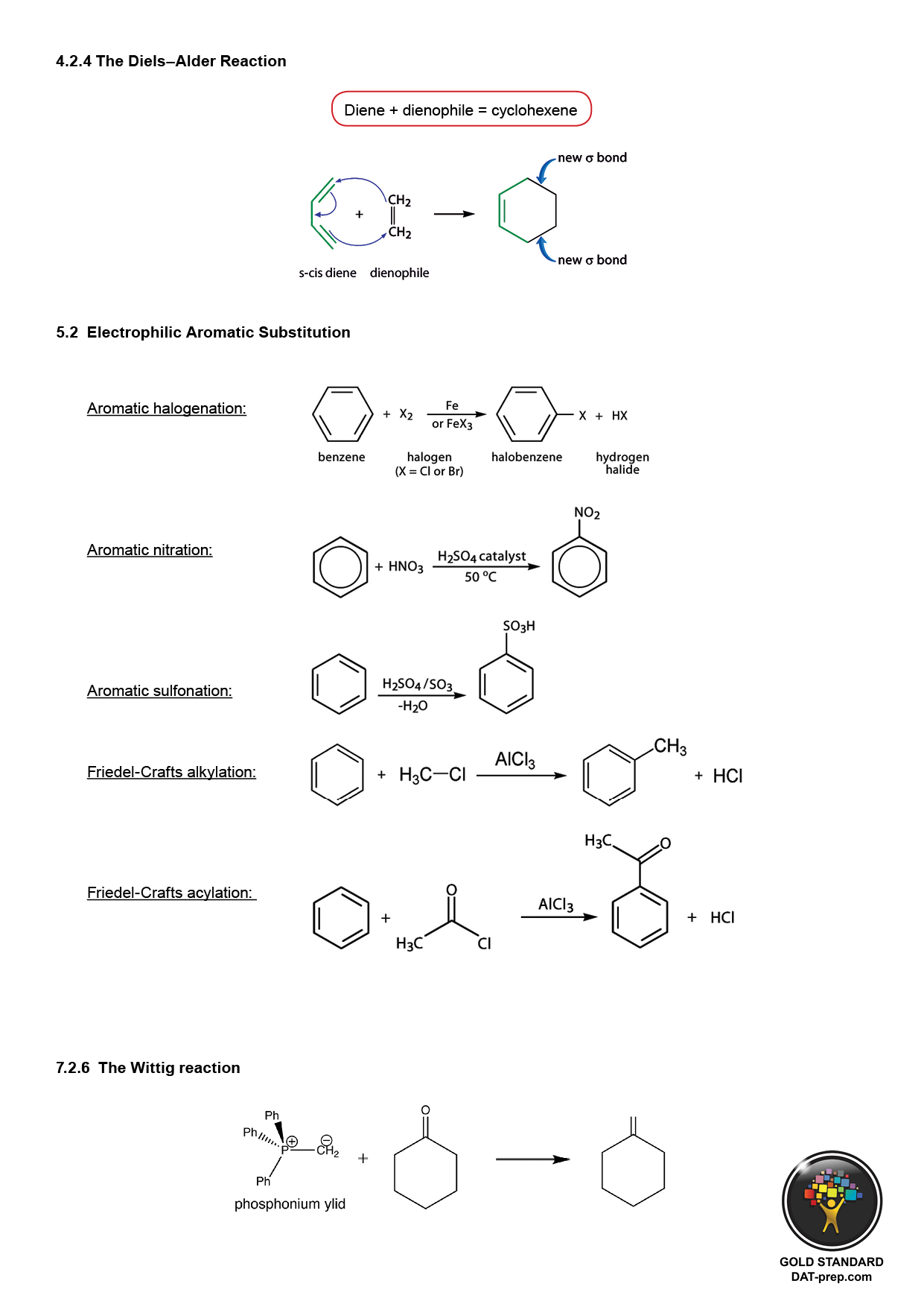 The Diels–Alder Reaction Electrophilic Aromatic Substitution The