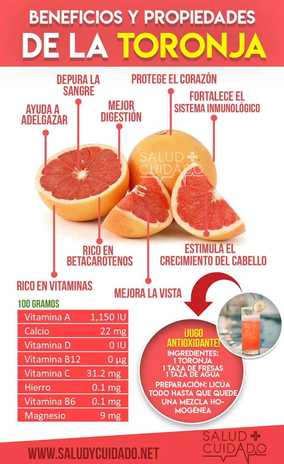 Vitamina b12 beneficios para la adelgazar de