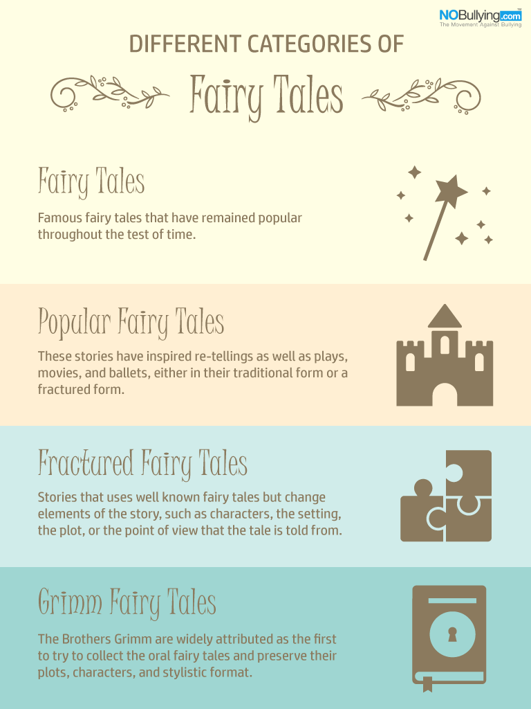 Infographic | Units - fairy tales | Fairy tales, List of fairy tales