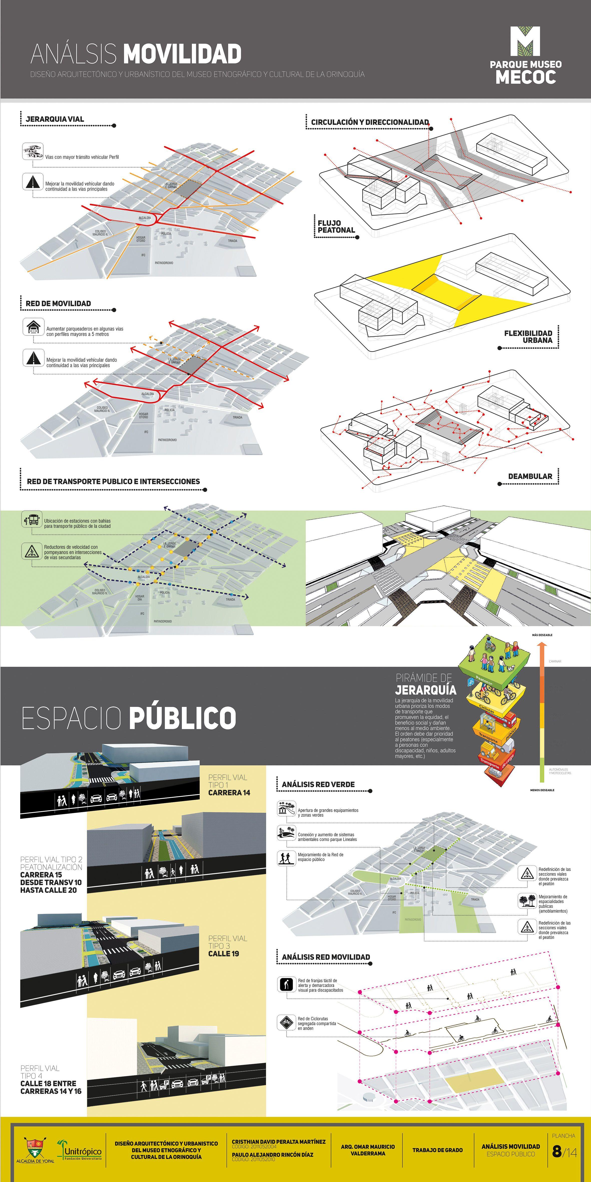 Pin de Edison Jaramillo en laminas   Pinterest   Panel, Arquitectura ...