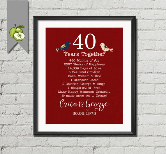 40th Ruby Wedding Anniversary 1st 15th 25th 10th By Theartyles