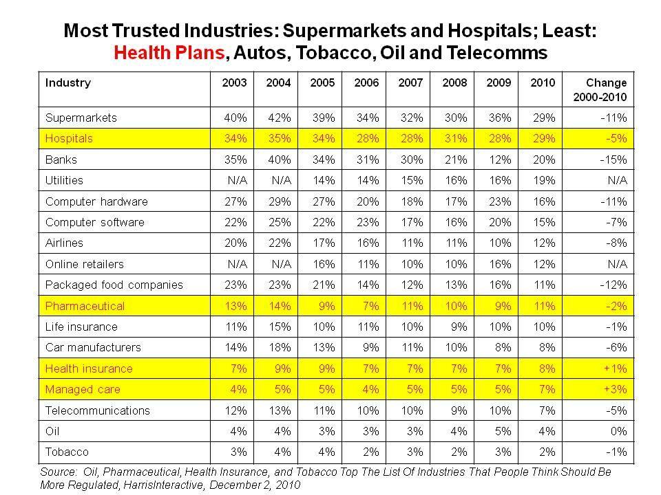 List Of Ct Health Insurance Companies Health Insurance Companies Health Insurance Insurance