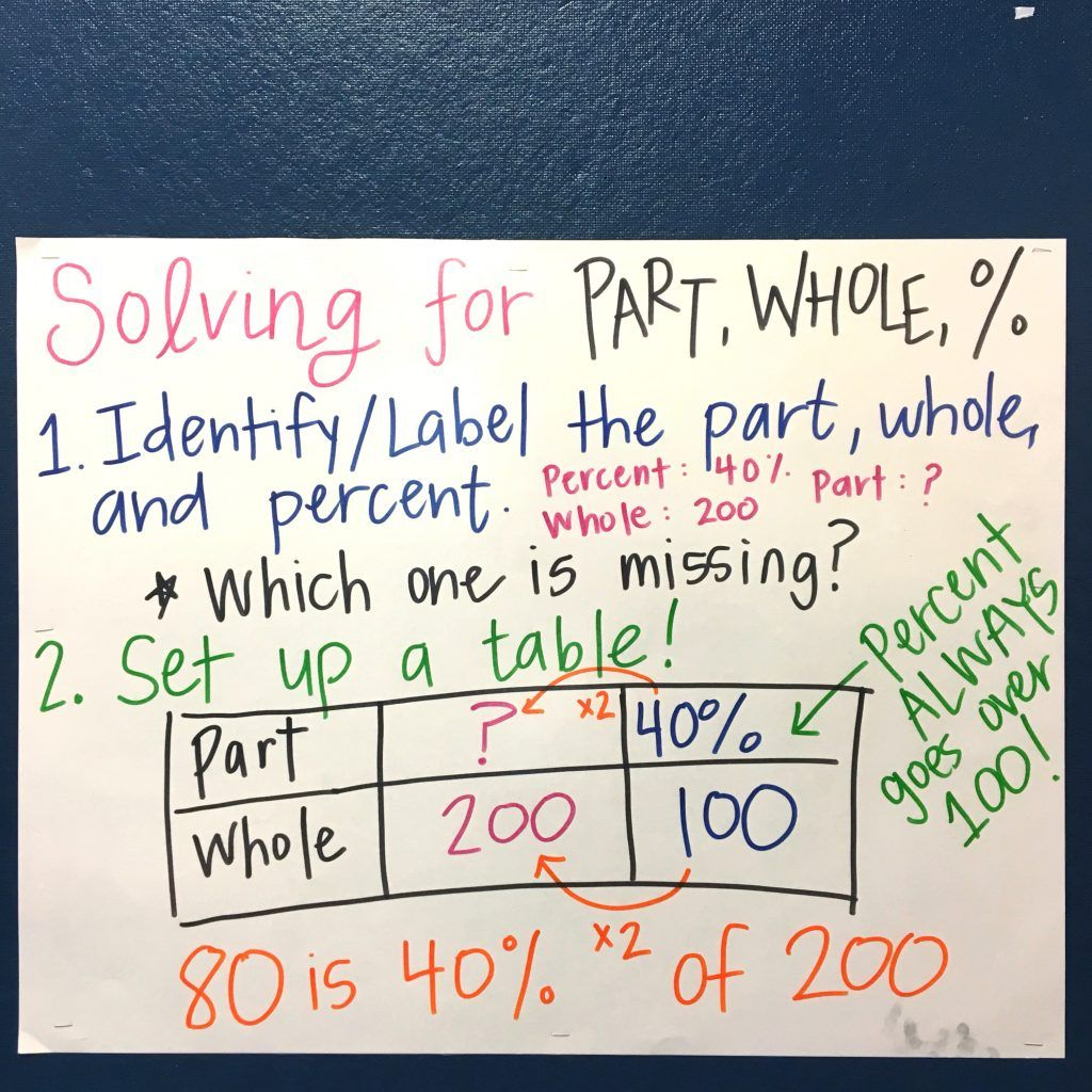 Student Centered Math Lessons