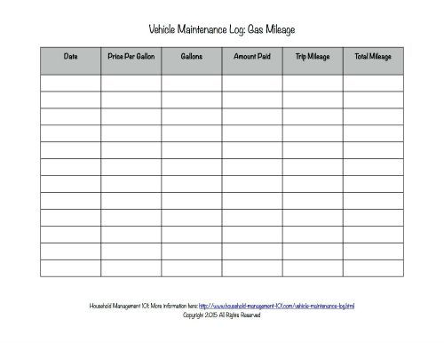 Free Printable Vehicle Maintenance Log Why You Should Have One In - what is a mileage log