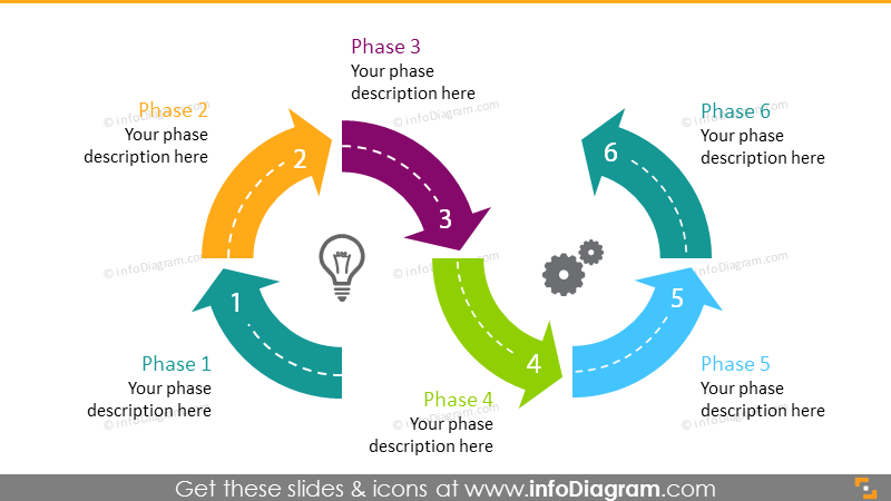 27 Roadmap Diagram PPT Templates for Project Strategy