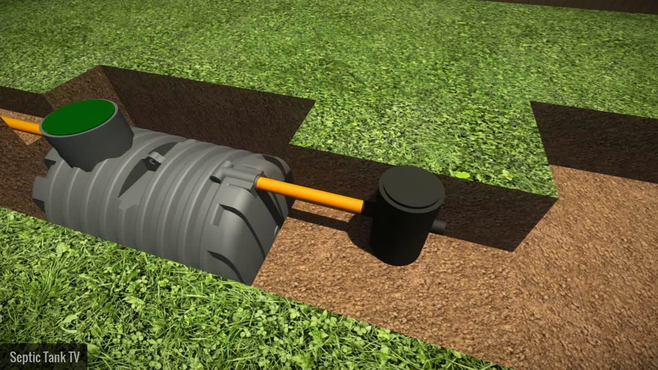 Off Mains Drainage Installation And Maintenance Of Septic Tanks Cesspits Drainage Installation Sewage Treatment Septic Tank