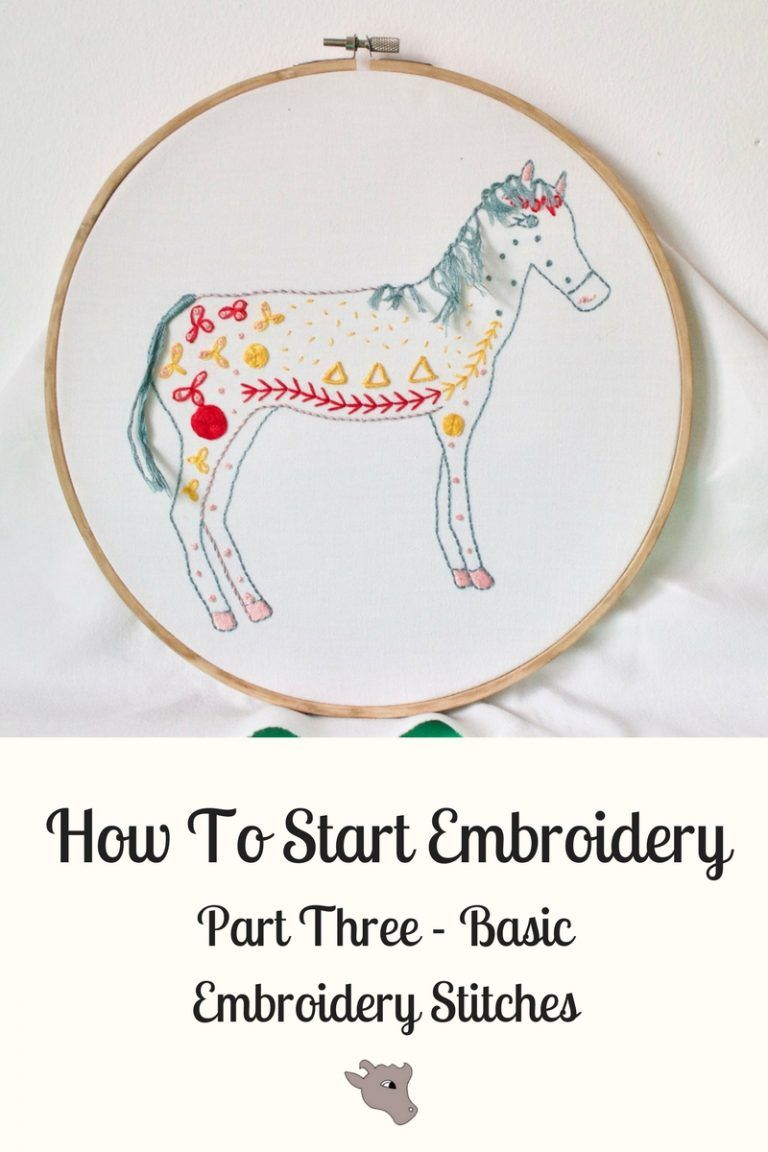 How To Start Embroidery Part Three Basic Embroidery Stitches