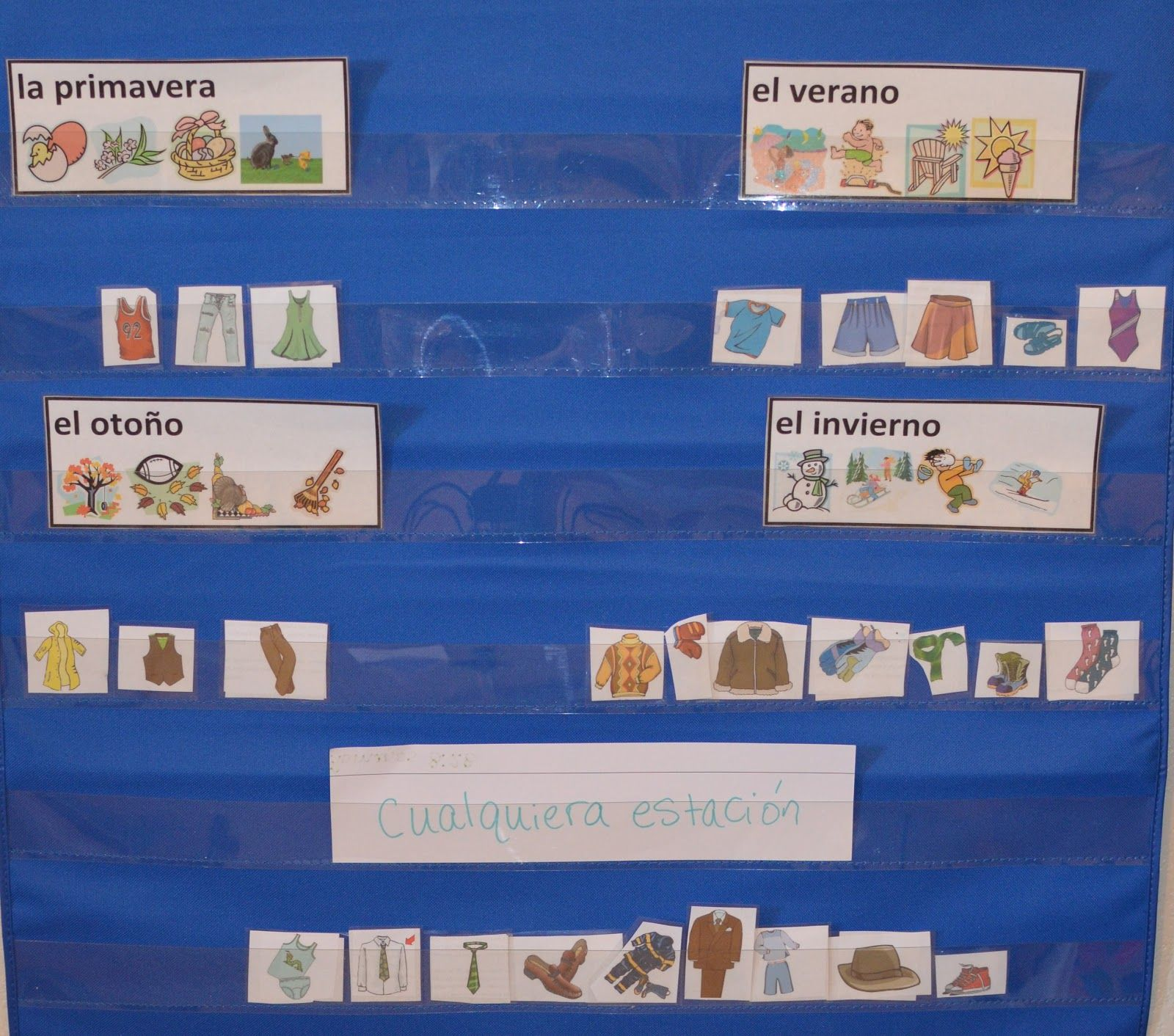 Spanish Clothing La Ropa Lesson Plan