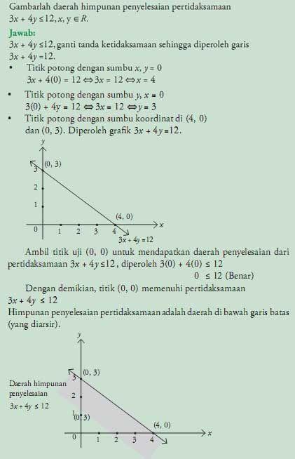 Contoh 1 pertidaksamaan linear dua variabel charissa pinterest dan contoh 1 pertidaksamaan linear dua variabel ccuart Images