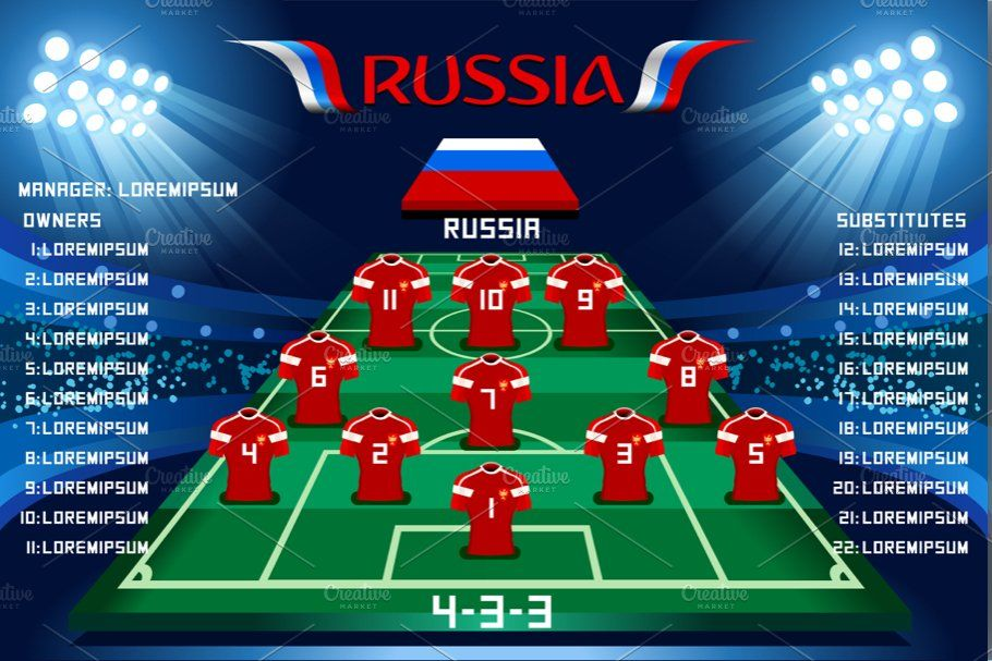 Soccer Game Lineup Template Soccer Coaching Soccer Soccer Season